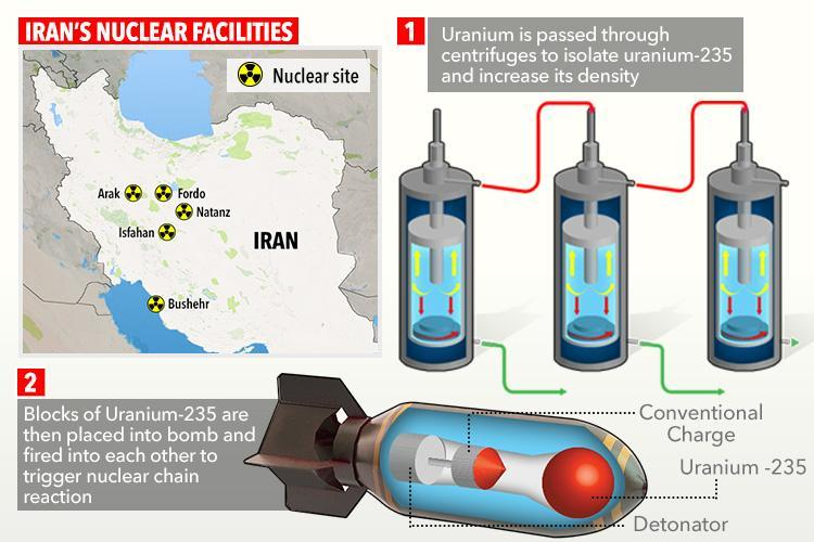 This is what Iran needs to do to produce a nuke now that it has vowed to restart its nuclear weapons programme