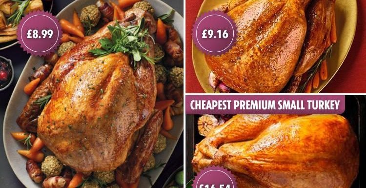 Best cheapest Christmas turkeys 2018 revealed – where to buy the lowest price bird from £9