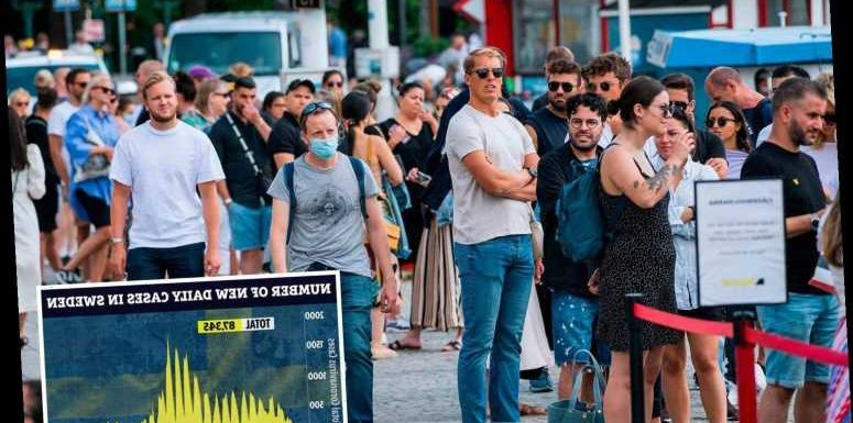 Lockdown-free Sweden records lowest number of Covid cases since March with 108 as other countries hit by second wave