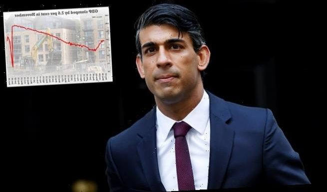 Rishi Sunak faces backlash on 'plan to hike corporation tax in Budget'