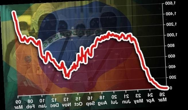 Brazil Covid: Health system near collapse as cases and deaths soar