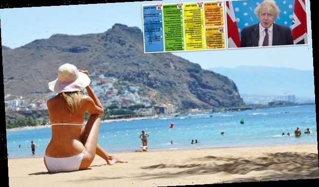 Foreign holidays 'are unlikely to be legal until AUGUST'