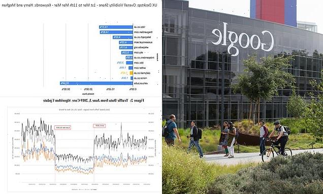Daily Mail files antitrust lawsuit against Google