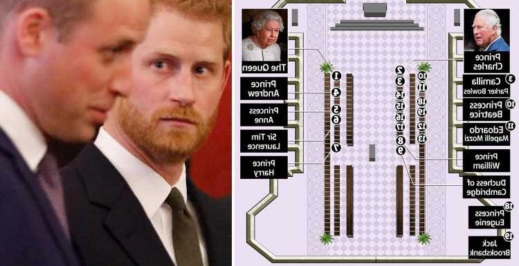 Prince Philip's funeral full seating plan revealed as Queen and Charles head up chapel