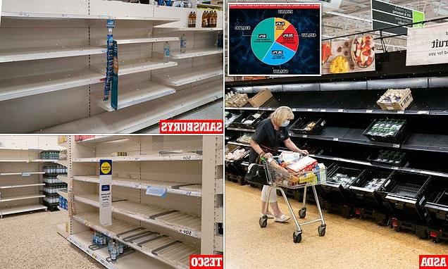 Supermarket shelves 'will empty again unless pingdemic is tackled'